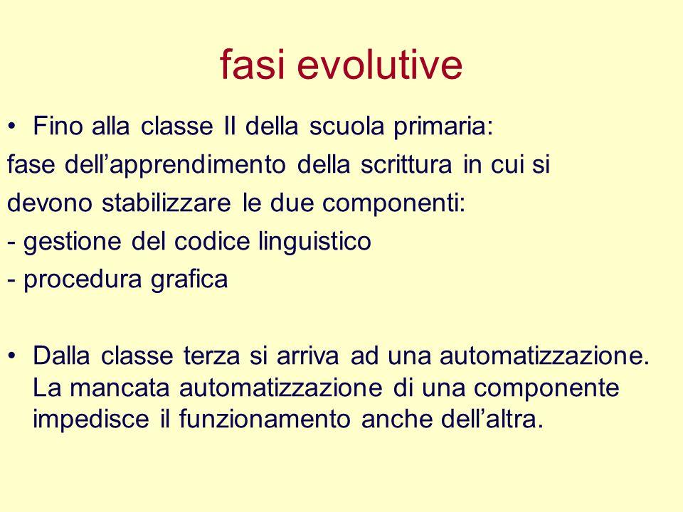 fasi evolutive Fino alla classe II della scuola primaria: