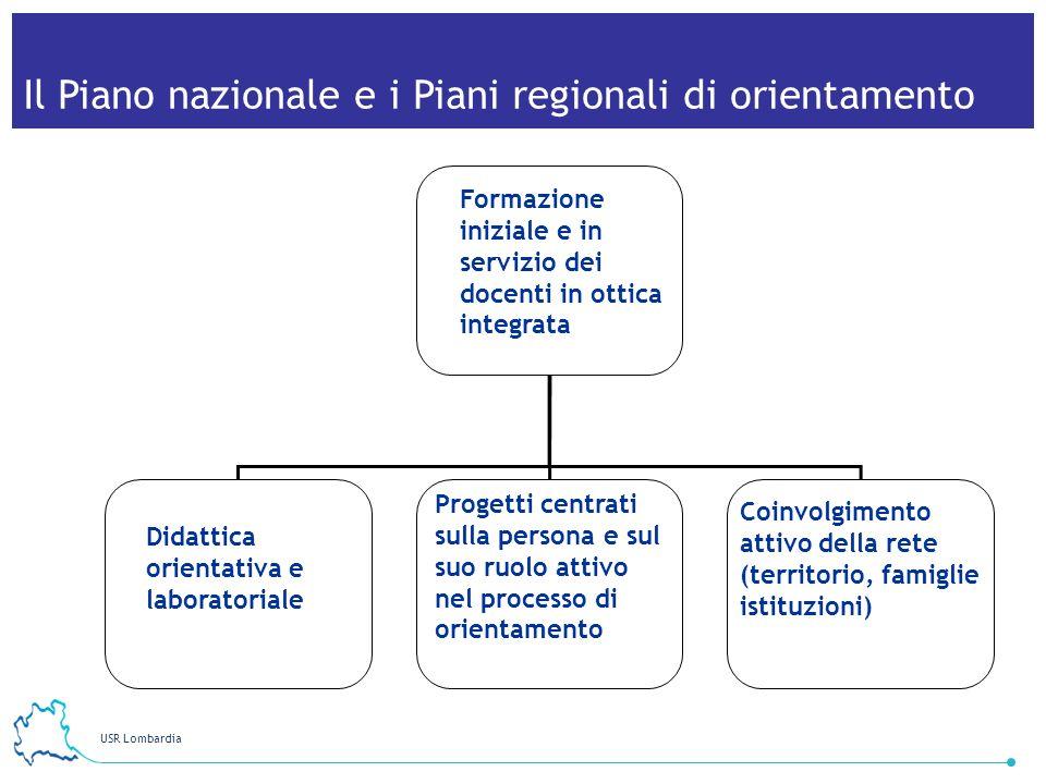 Il Piano nazionale e i Piani regionali di orientamento