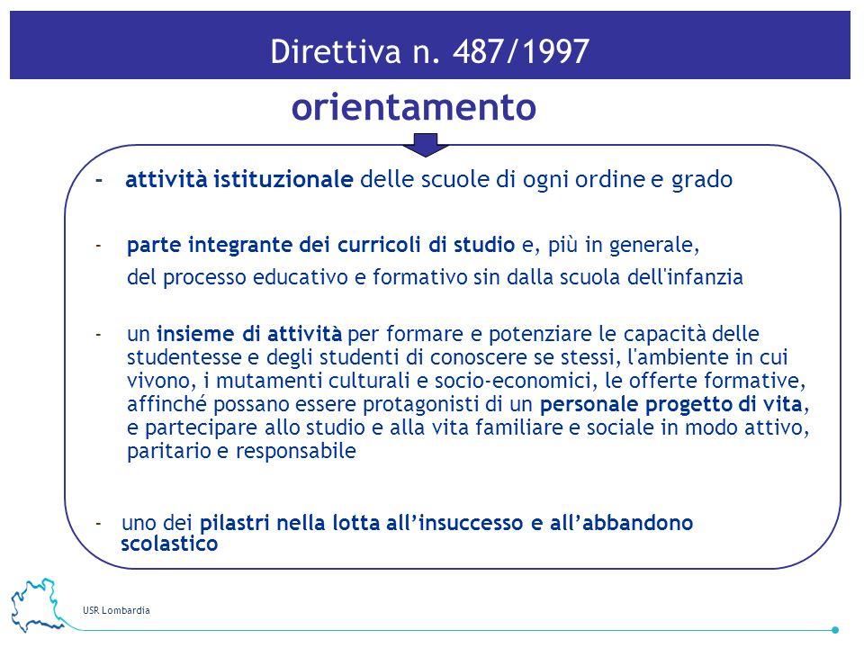 Direttiva n. 487/1997 orientamento