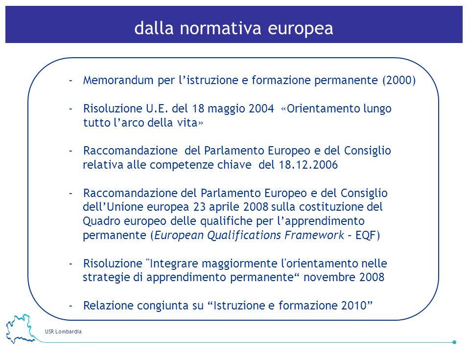 dalla normativa europea