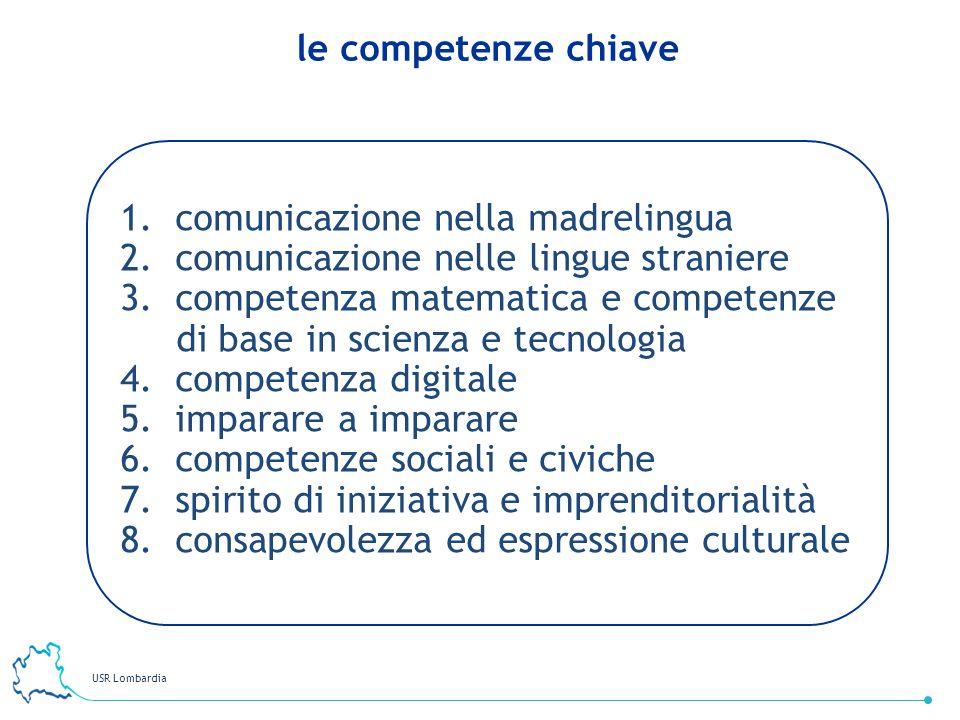 le competenze chiavecomunicazione nella madrelingua. comunicazione nelle lingue straniere. competenza matematica e competenze.