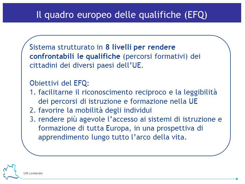 Il quadro europeo delle qualifiche (EFQ)