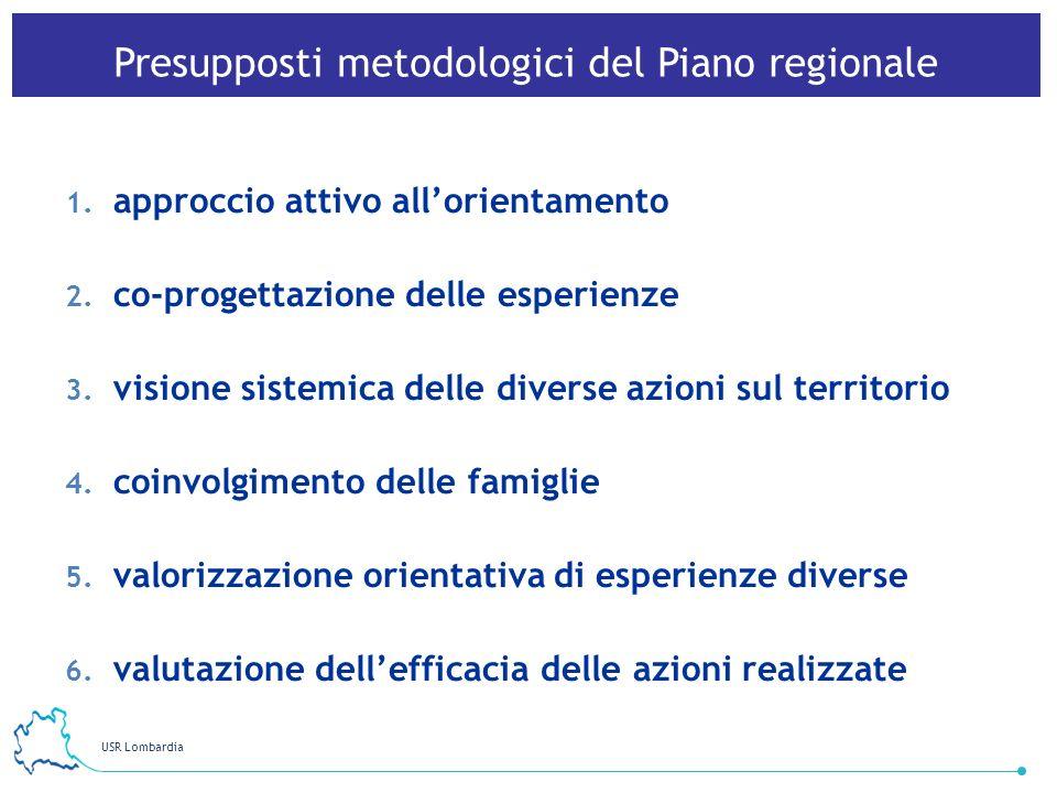 Presupposti metodologici del Piano regionale