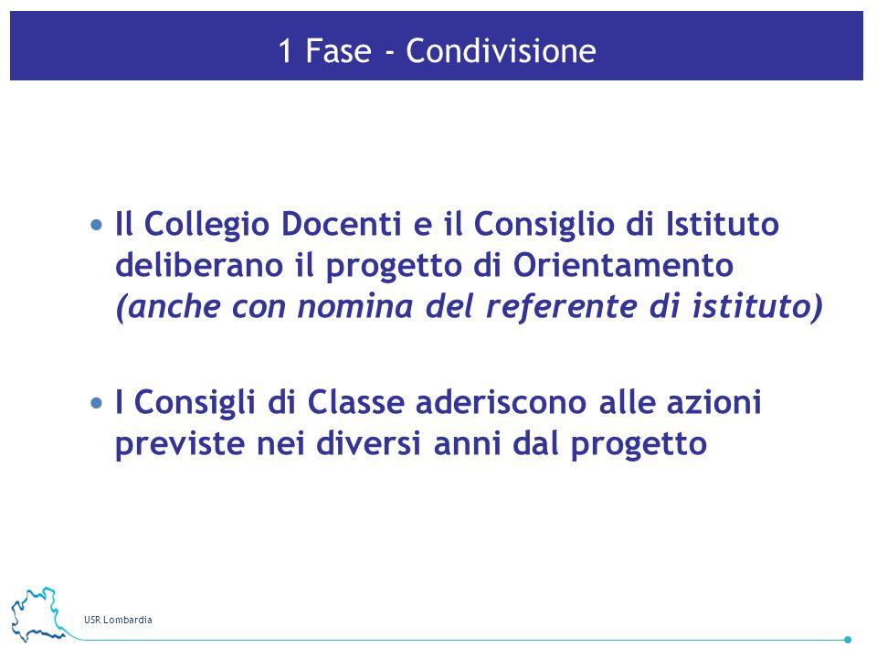 1 Fase - Condivisione