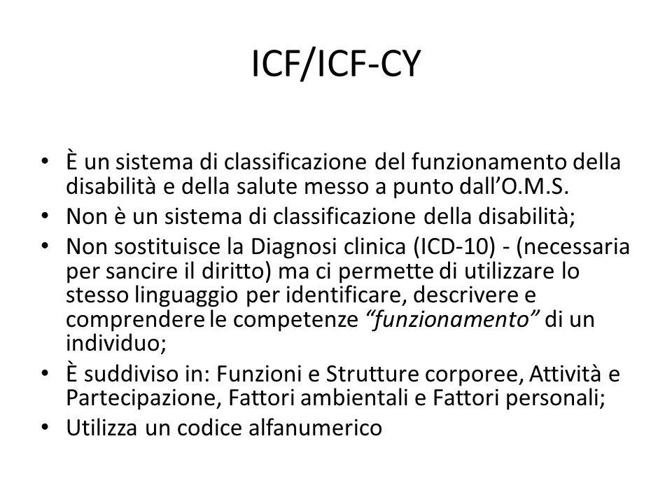 ICF/ICF-CY È un sistema di classificazione del funzionamento della disabilità e della salute messo a punto dall'O.M.S.