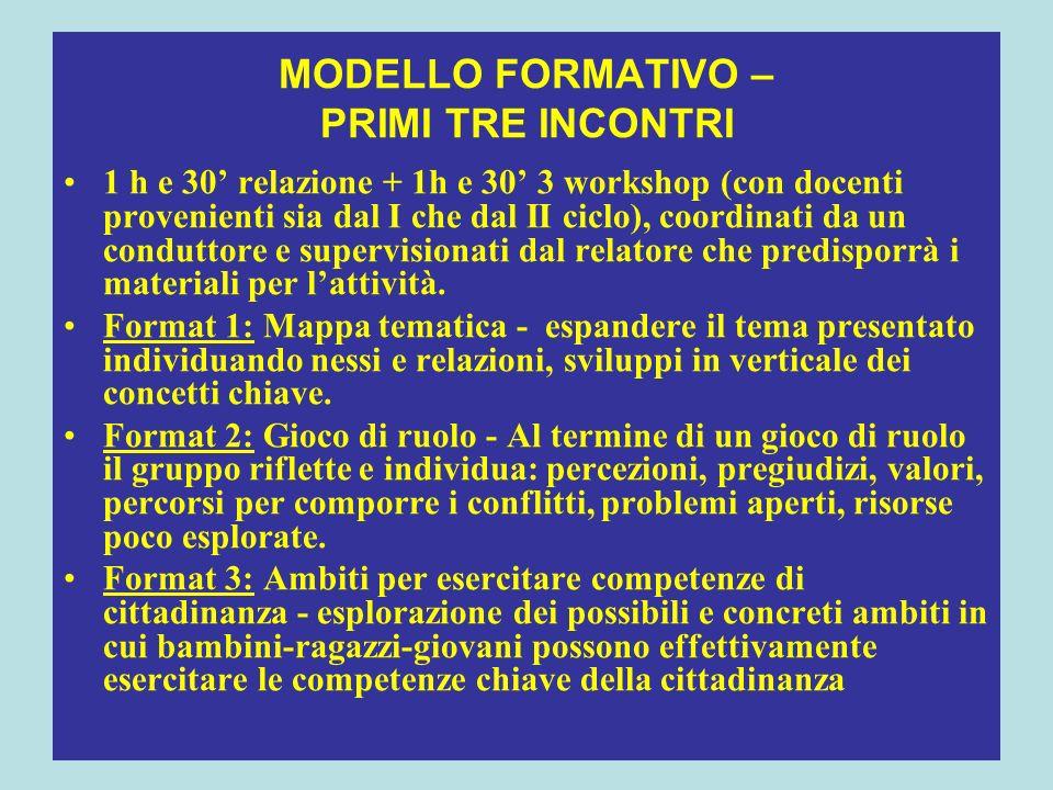 MODELLO FORMATIVO – PRIMI TRE INCONTRI