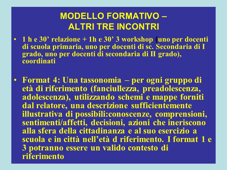 MODELLO FORMATIVO – ALTRI TRE INCONTRI