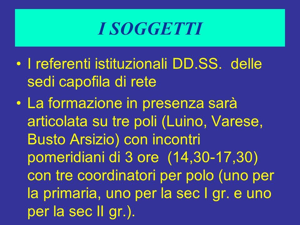 I SOGGETTI I referenti istituzionali DD.SS. delle sedi capofila di rete.