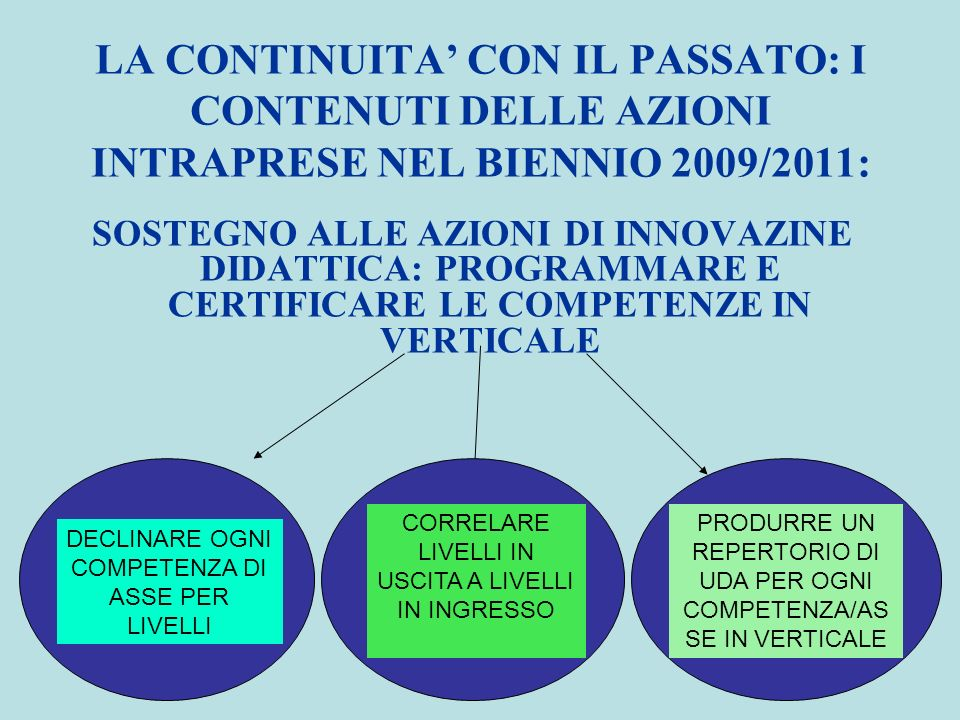 LA CONTINUITA' CON IL PASSATO: I CONTENUTI DELLE AZIONI INTRAPRESE NEL BIENNIO 2009/2011: