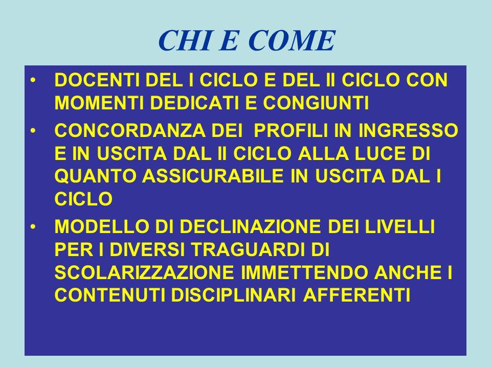 CHI E COMEDOCENTI DEL I CICLO E DEL II CICLO CON MOMENTI DEDICATI E CONGIUNTI.