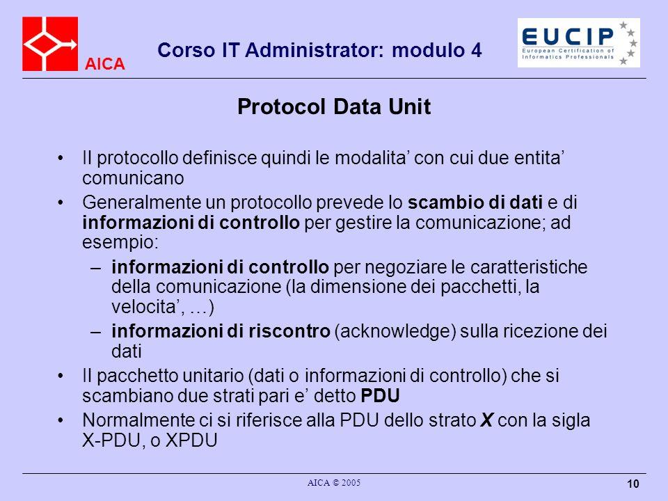 Protocol Data UnitIl protocollo definisce quindi le modalita' con cui due entita' comunicano.