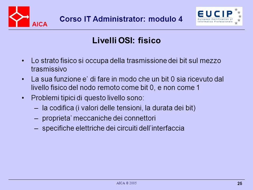 Livelli OSI: fisicoLo strato fisico si occupa della trasmissione dei bit sul mezzo trasmissivo.