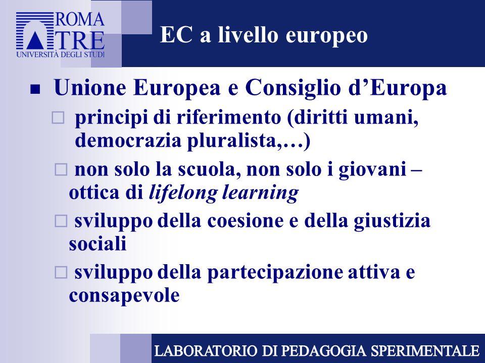 EC a livello europeo Unione Europea e Consiglio d'Europa