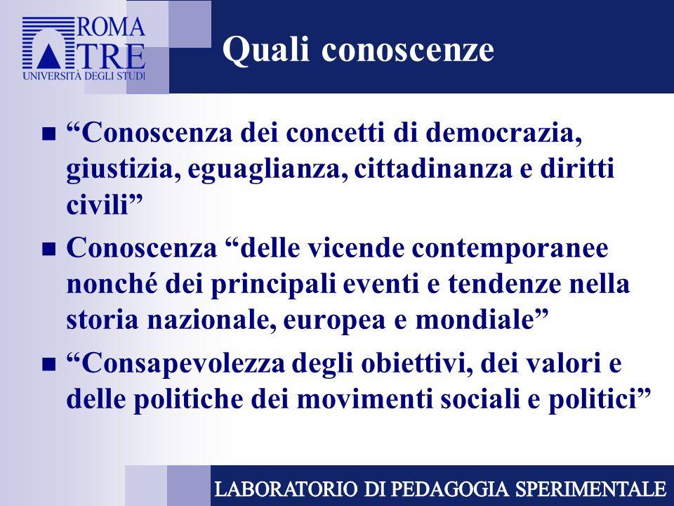 Quali conoscenze Conoscenza dei concetti di democrazia, giustizia, eguaglianza, cittadinanza e diritti civili