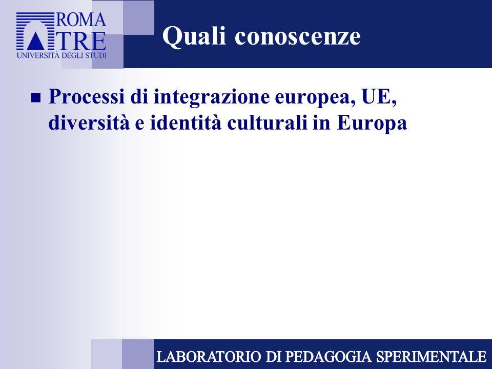 Quali conoscenze Processi di integrazione europea, UE, diversità e identità culturali in Europa