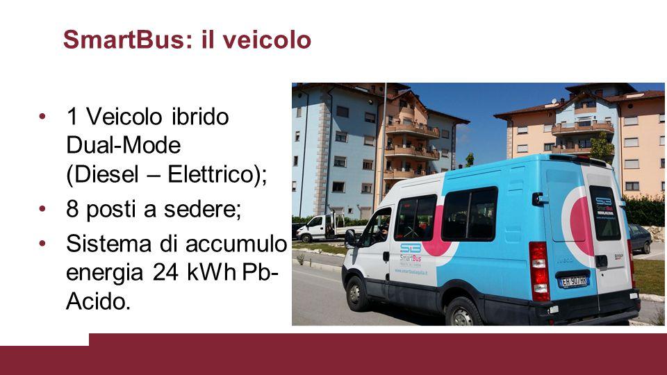 SmartBus: il veicolo 1 Veicolo ibrido Dual-Mode (Diesel – Elettrico);