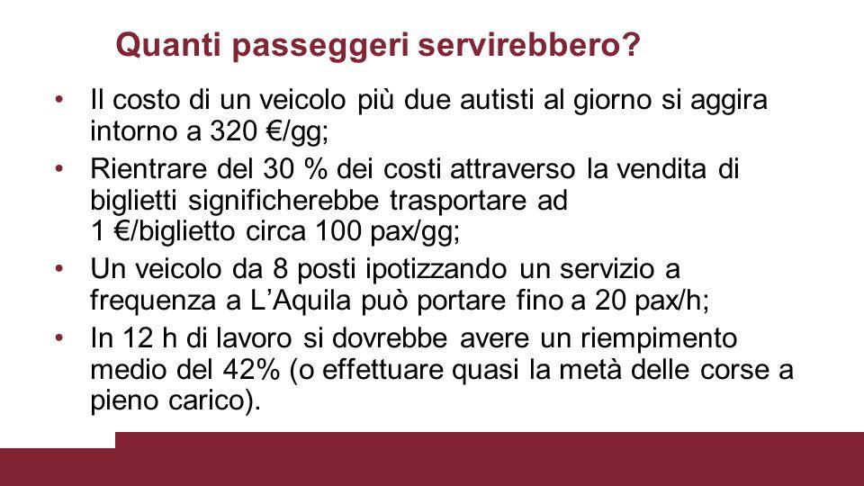 Quanti passeggeri servirebbero