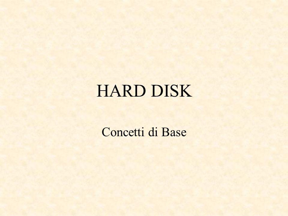HARD DISK Concetti di Base