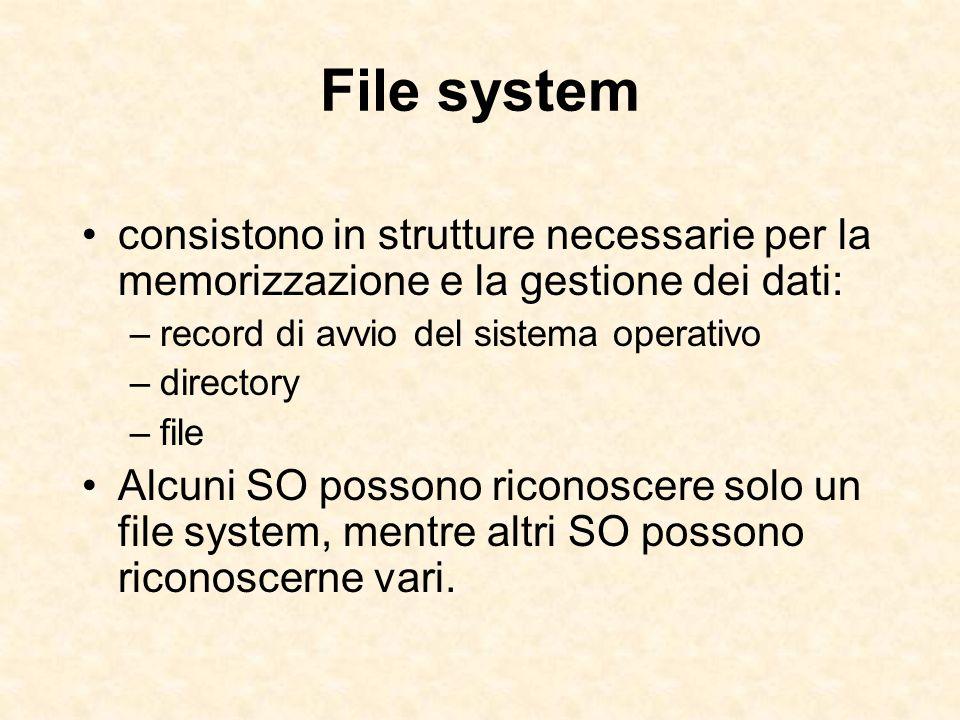 File system consistono in strutture necessarie per la memorizzazione e la gestione dei dati: record di avvio del sistema operativo.