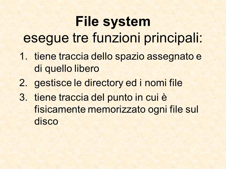 File system esegue tre funzioni principali: