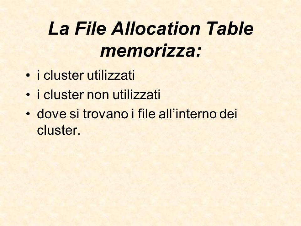 La File Allocation Table memorizza: