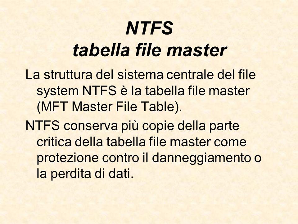 NTFS tabella file master