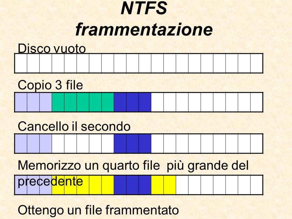 NTFS frammentazione Disco vuoto Copio 3 file Cancello il secondo