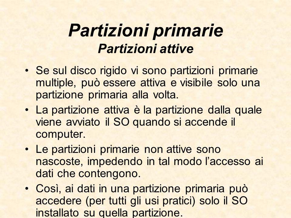 Partizioni primarie Partizioni attive