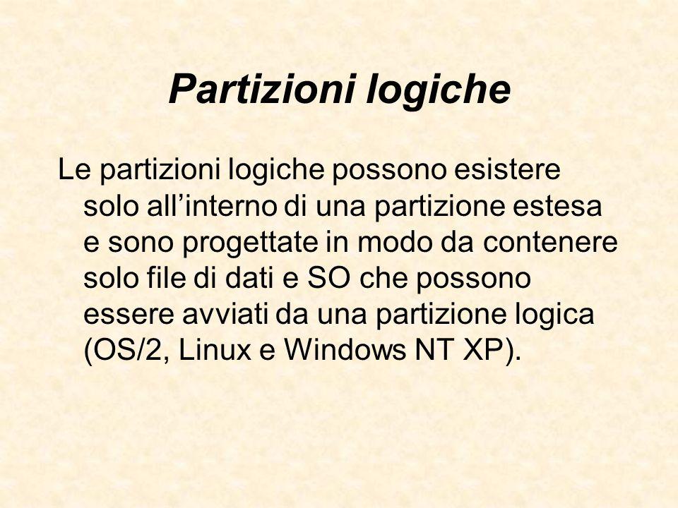 Partizioni logiche