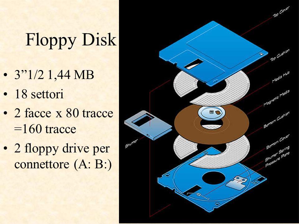 Floppy Disk 3 1/2 1,44 MB 18 settori 2 facce x 80 tracce =160 tracce