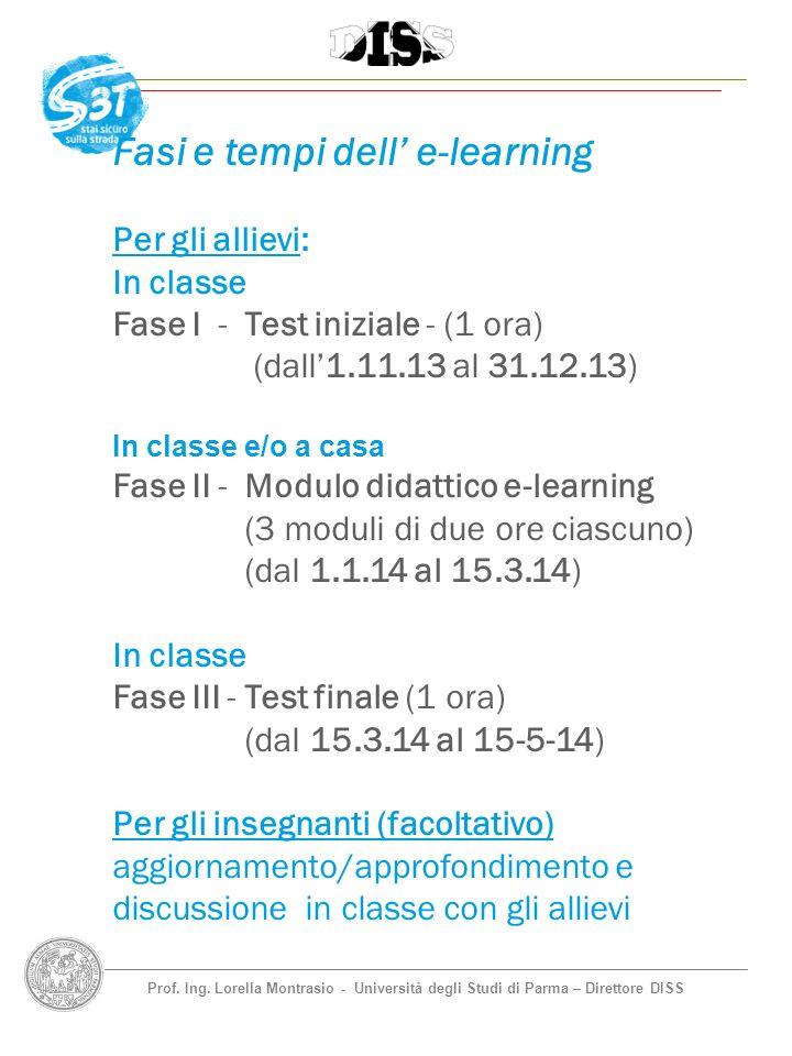 Fasi e tempi dell' e-learning