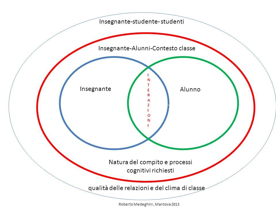 Insegnante-studente- studenti