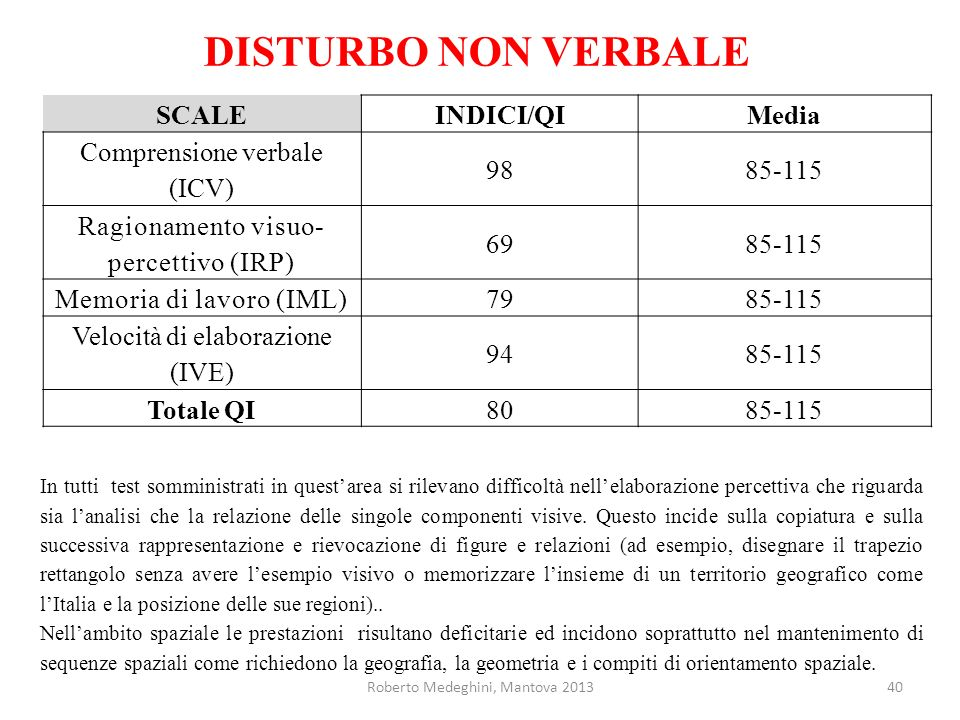 DISTURBO NON VERBALE SCALE INDICI/QI Media Comprensione verbale (ICV)