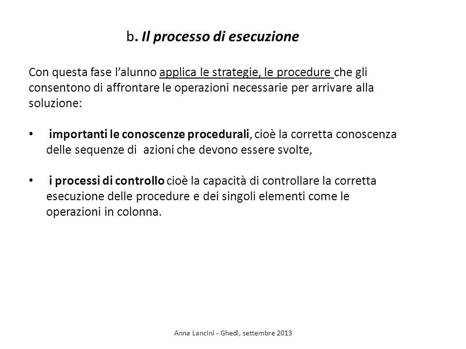b. Il processo di esecuzione
