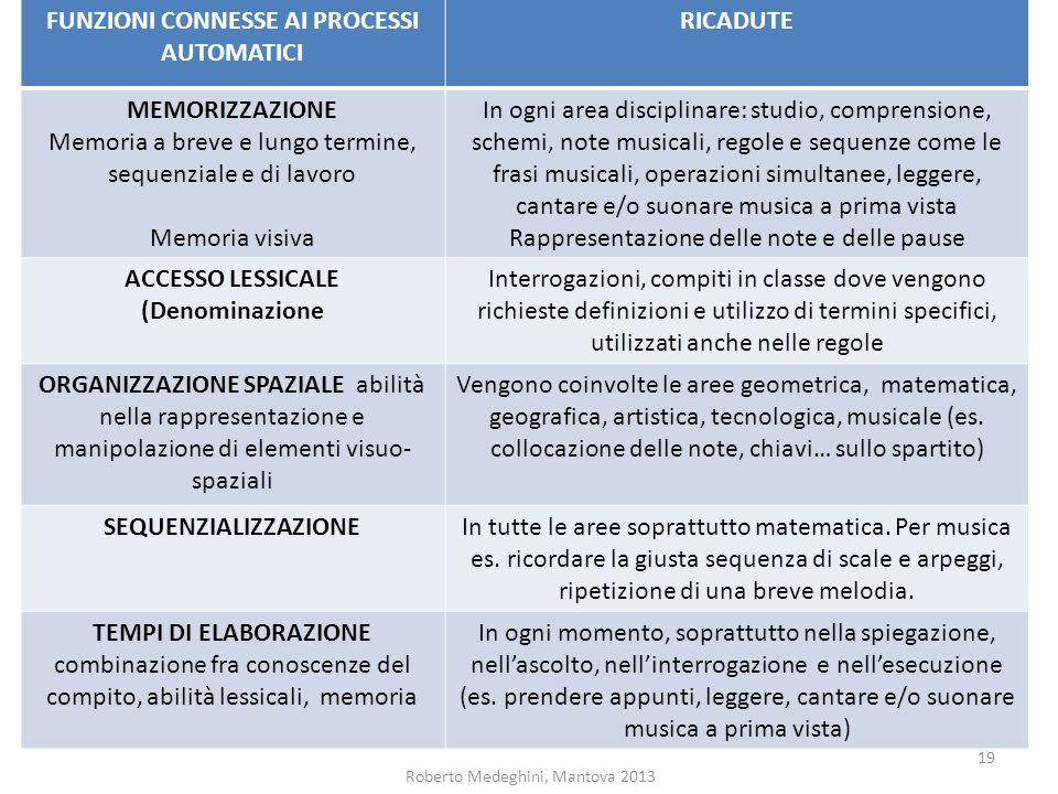 FUNZIONI CONNESSE AI PROCESSI AUTOMATICI