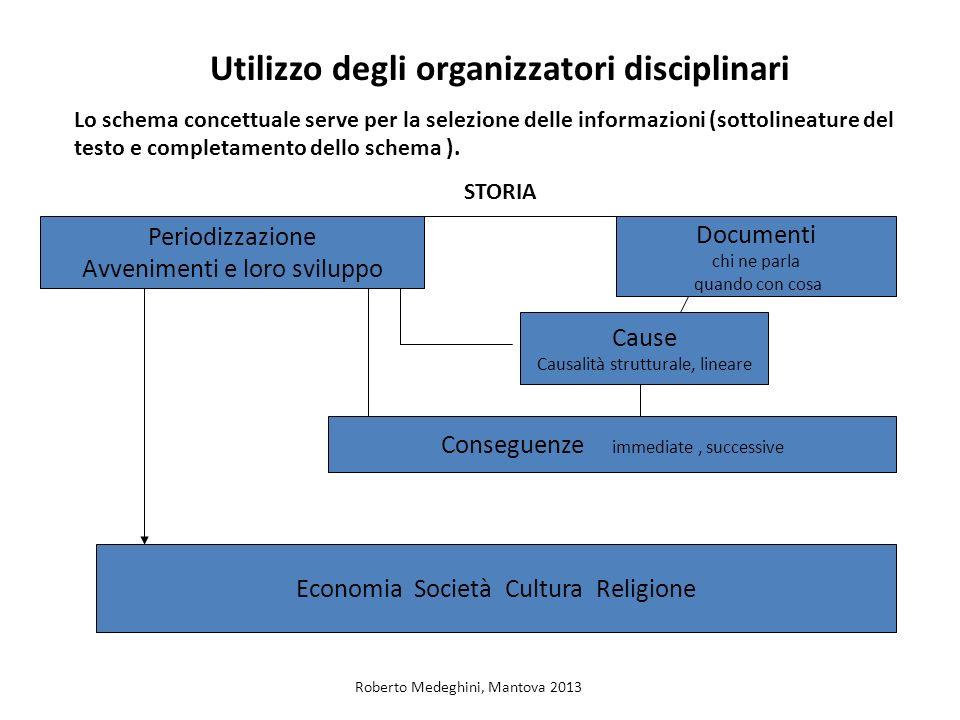 Utilizzo degli organizzatori disciplinari