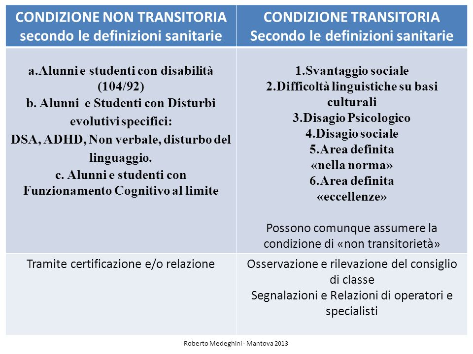 CONDIZIONE NON TRANSITORIA secondo le definizioni sanitarie