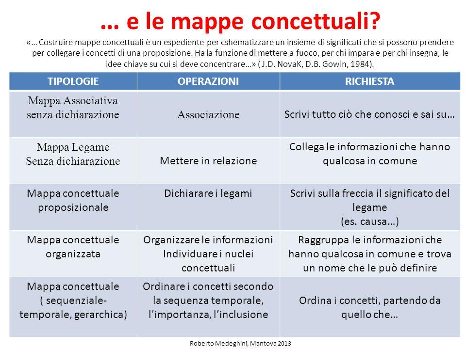 … e le mappe concettuali