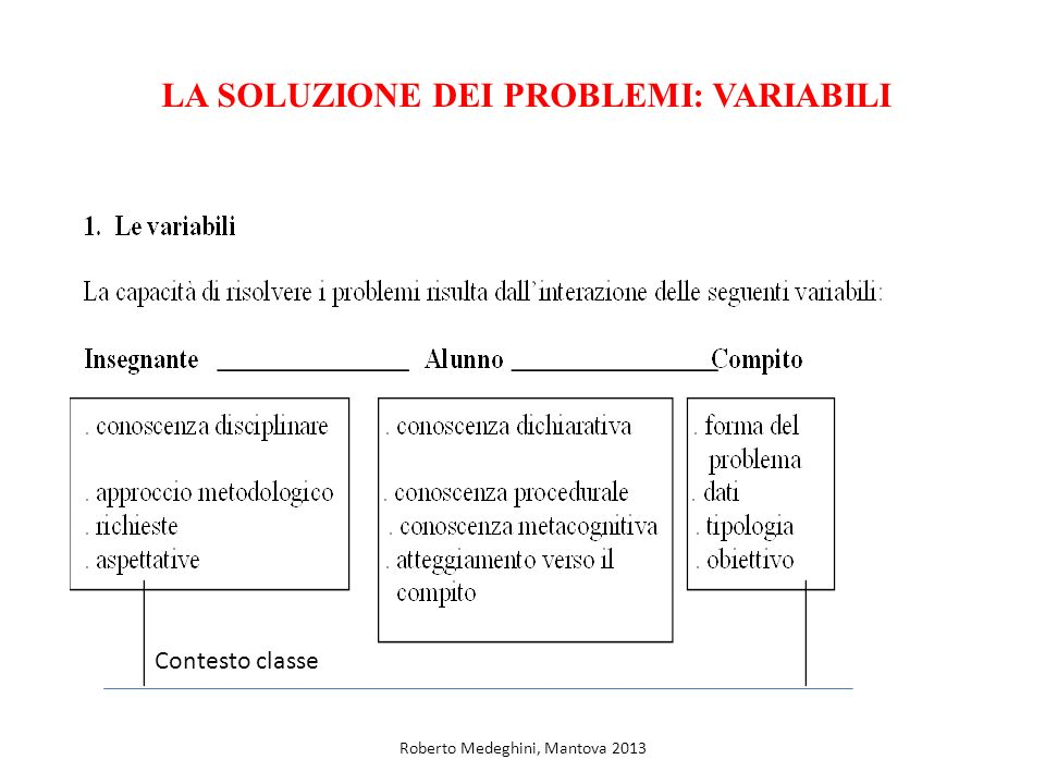 LA SOLUZIONE DEI PROBLEMI: VARIABILI