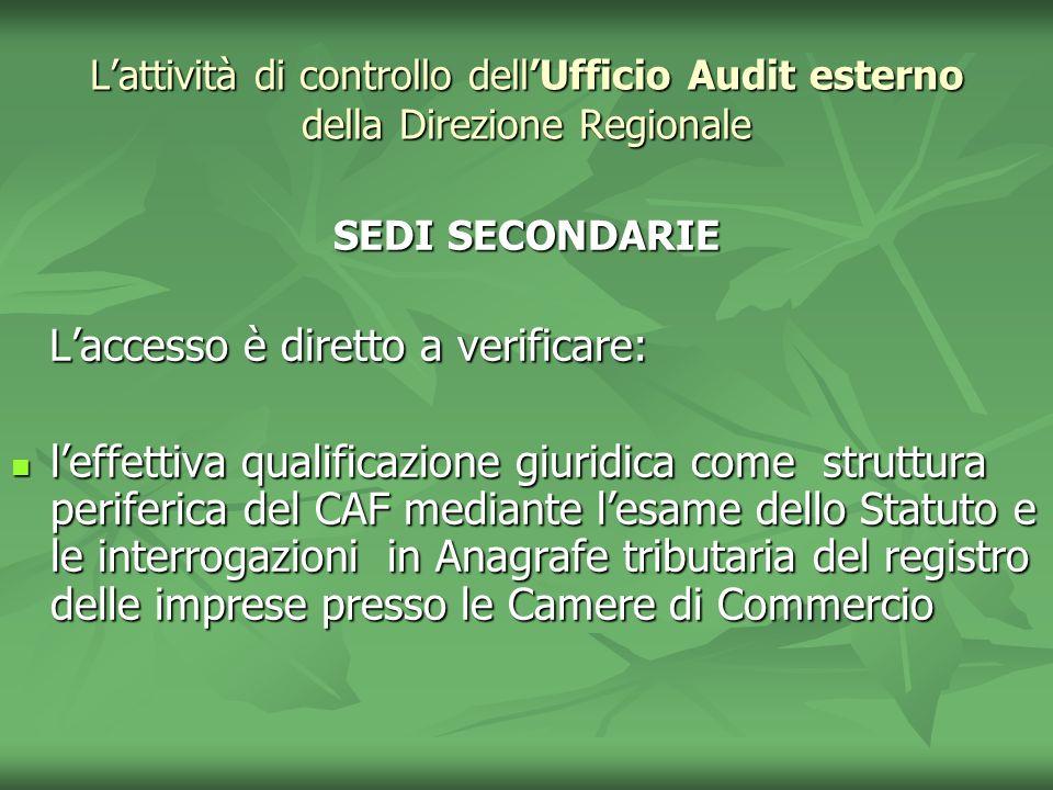 L'attività di controllo dell'Ufficio Audit esterno della Direzione Regionale