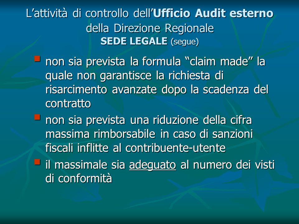 L'attività di controllo dell'Ufficio Audit esterno della Direzione Regionale SEDE LEGALE (segue)
