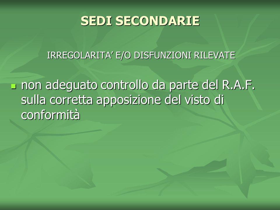 IRREGOLARITA' E/O DISFUNZIONI RILEVATE