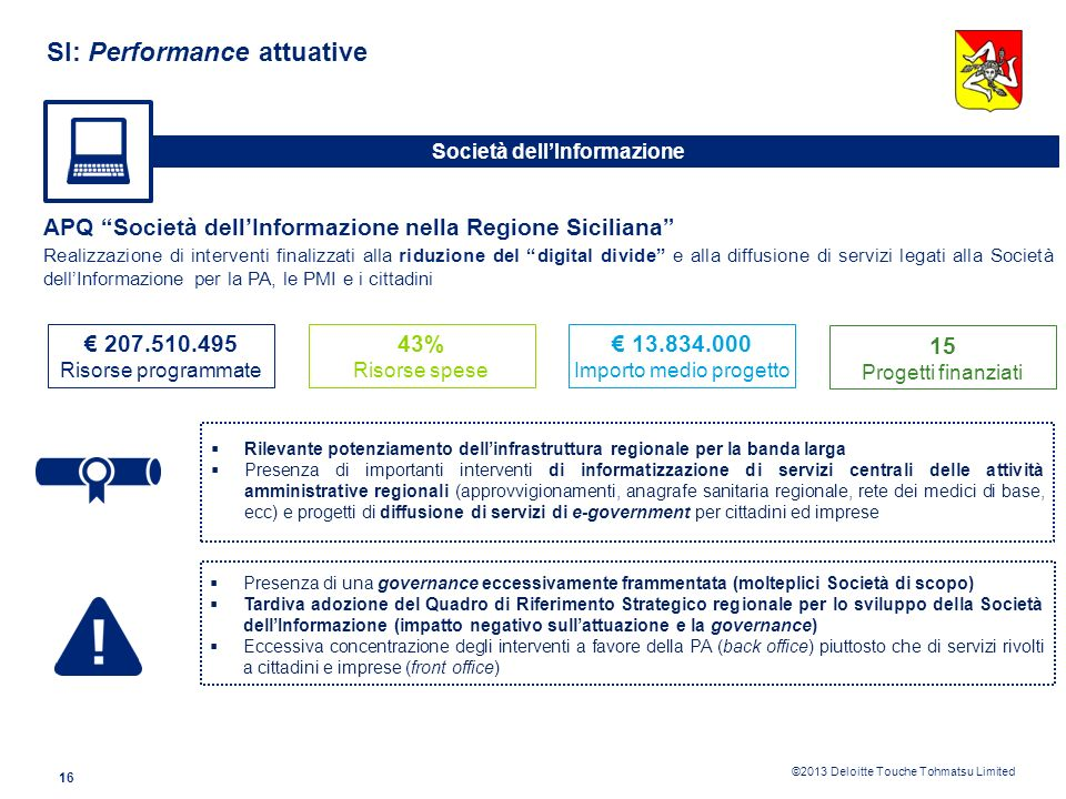 SI: Performance attuative