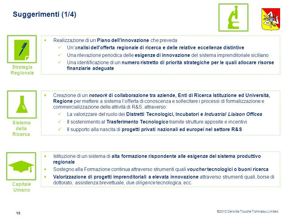 Suggerimenti (1/4)Realizzazione di un Piano dell'Innovazione che preveda.