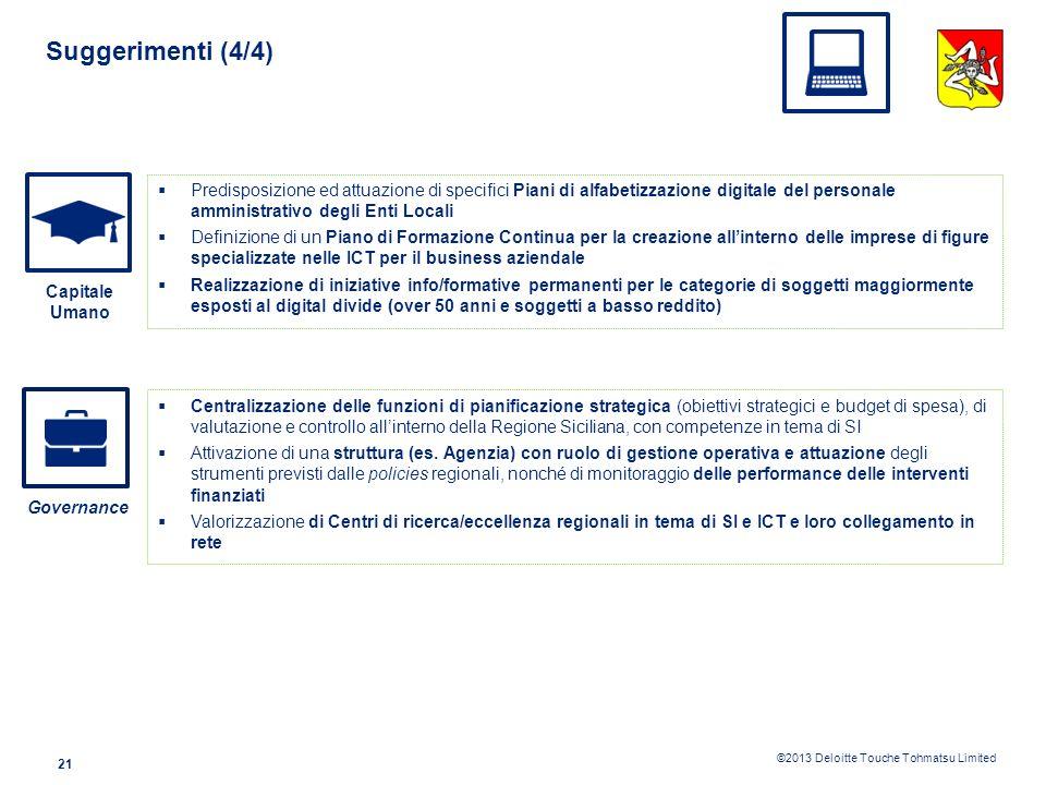 Suggerimenti (4/4)Predisposizione ed attuazione di specifici Piani di alfabetizzazione digitale del personale amministrativo degli Enti Locali.