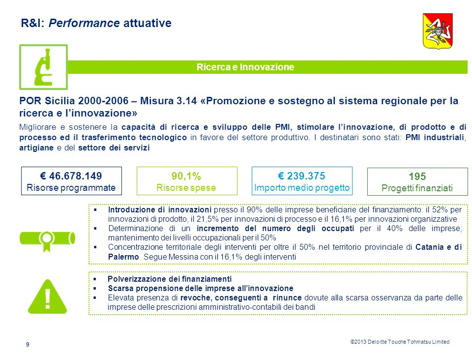 R&I: Performance attuative