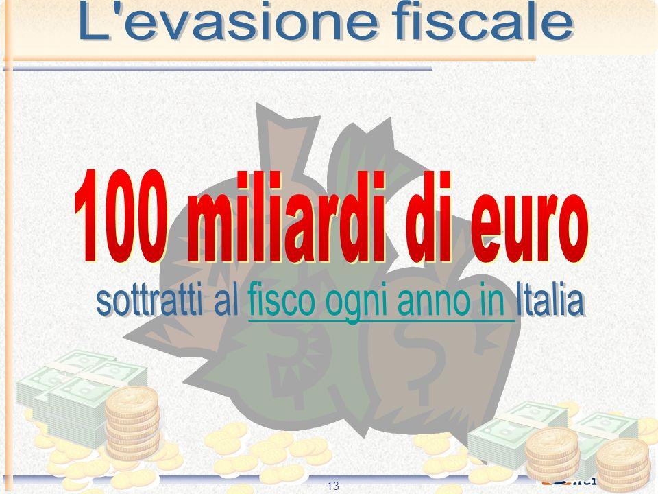 sottratti al fisco ogni anno in Italia