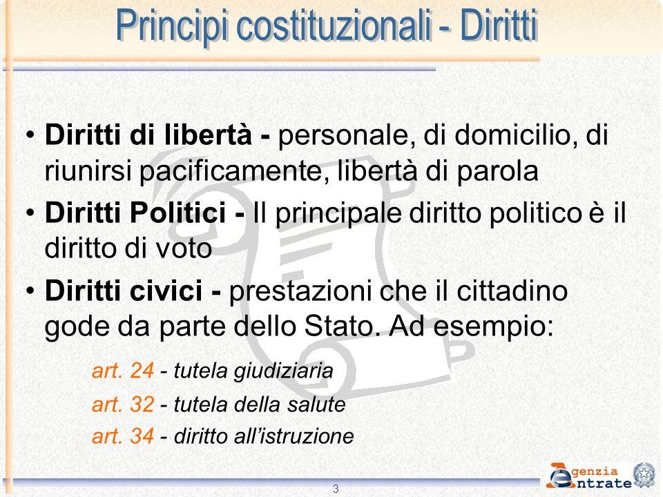 Principi costituzionali - Diritti