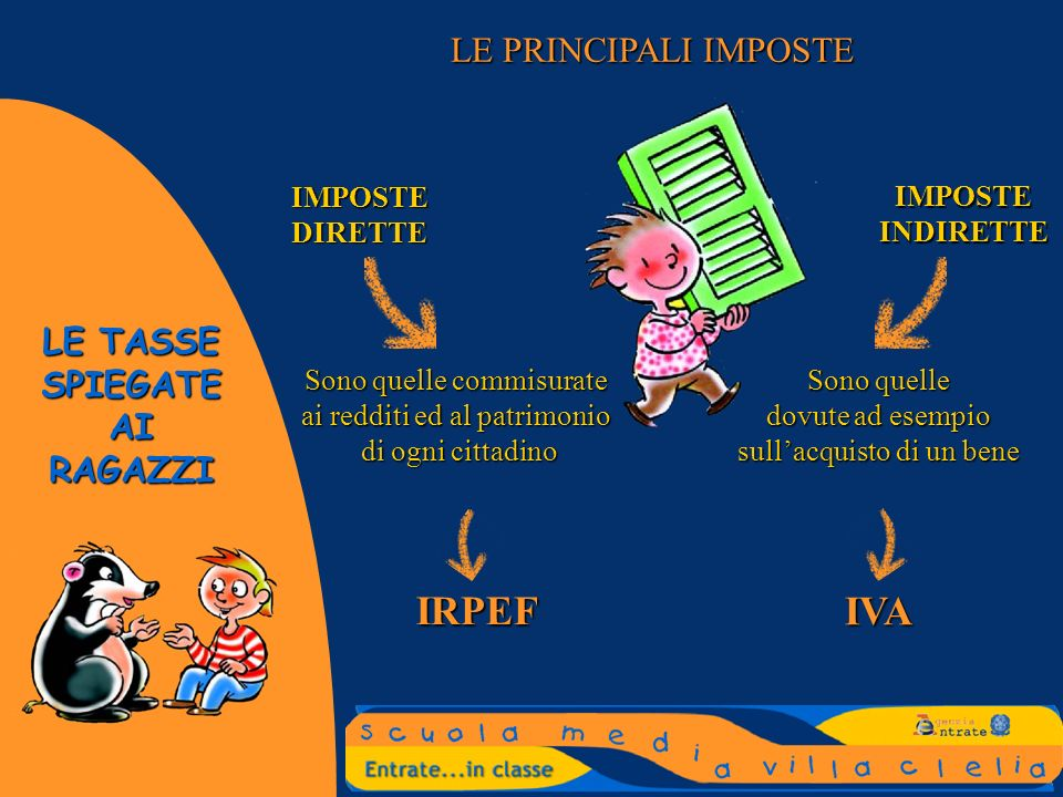 IRPEF IVA LE PRINCIPALI IMPOSTE IMPOSTE DIRETTE IMPOSTE INDIRETTE