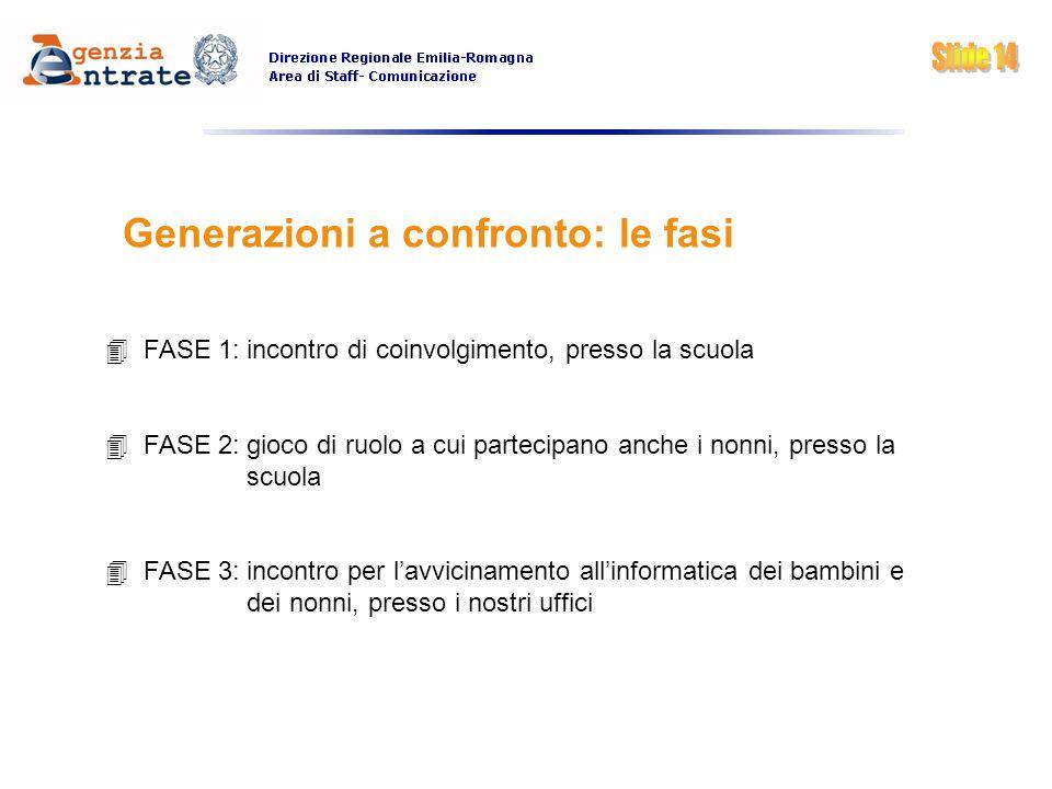 Generazioni a confronto: le fasi